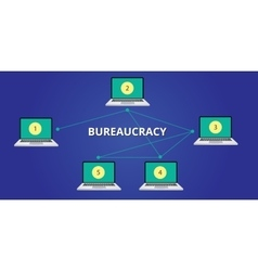 Bureaucracy concept step vector