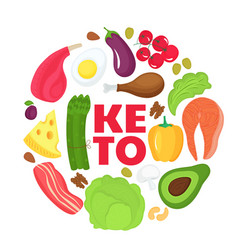 keto banner from food round shaped ketogenic diet vector image