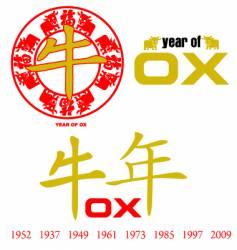 Ox Zodiac vector