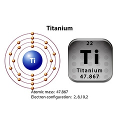Symbol and electron diagram of Titanium vector image