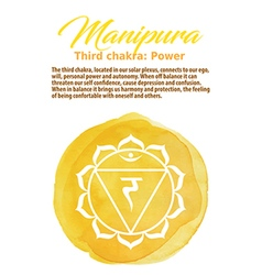 Manipura chakra symbol vector