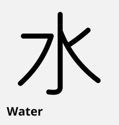 The sign of chinese vector