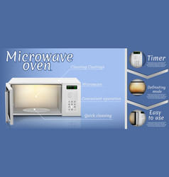 3d realistic poster with microwave oven vector image