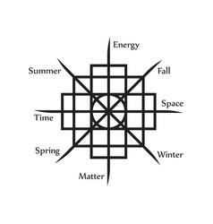 Chakana inca symbol vector