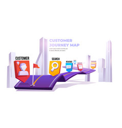 customer journey map customer decision banner vector image