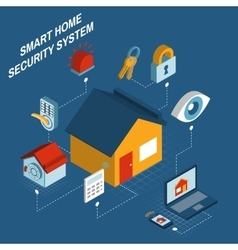 Smart home security system isometric poster vector image