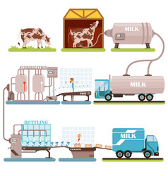 production of milk set milk industry cartoon vector image