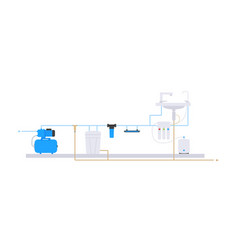 Flat style scheme of water supply vector
