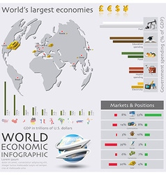 Map Of The World Economic Infographic vector
