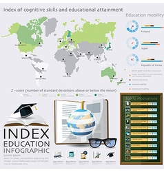 World Map Of Index Education Graduate Infographic vector image vector image