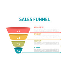 Sale funnel infographics digital pyramid of vector