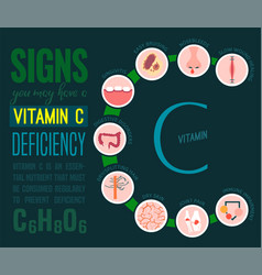 vitamin c deficiency vector image