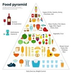Food guide pyramid healthy eating vector