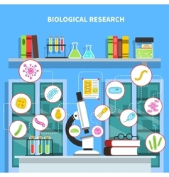 Microbiology concept vector