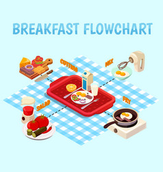 Breakfast cooking isometric flowchart vector