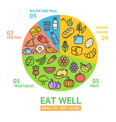 healthy food diet concept vector image