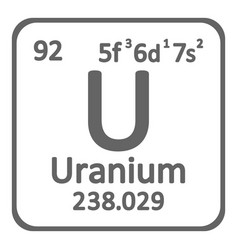 periodic table element uranium icon vector image