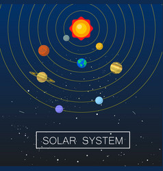 solar system concept background flat style vector image