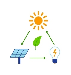 Sun energy concept vector image