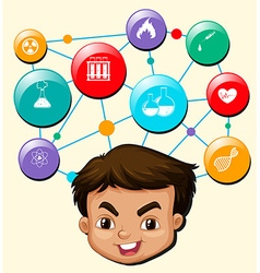 Boy with science symbols on his head vector image