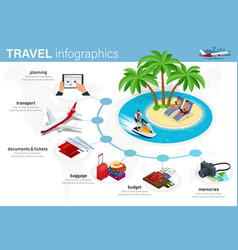 isometric infographics concept plan your vector image