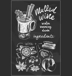 Chalk sketch drawing set mulled wine vector