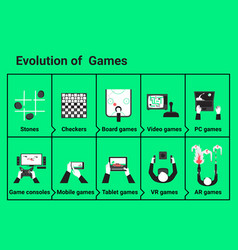 Evolution of games vector image