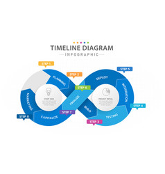 infographic 8 steps modern cycle timeline diagram vector image