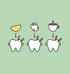 Sensitive teeth from ice lemon and coffee vector