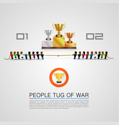 Tug of war for the award vector