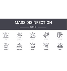 Mass disinfection concept line icons set contains vector