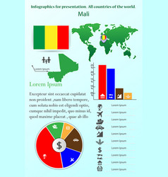 mali infographics for presentation all countries vector image