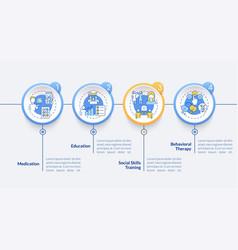Adhd behavior control infographic template vector