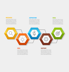 Business infographic modern five step vector
