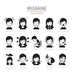 Migraine symptoms icons set monochrome vector