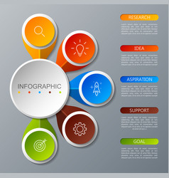 infographics circle design with 5 options vector image