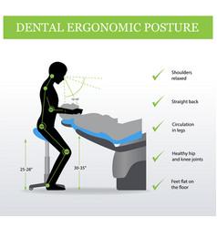 Ergonomics in dentistry correct posture vector