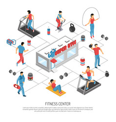 fitness center isometric flowchart poster vector image
