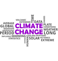 Word cloud - climate change vector