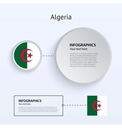 Algeria country set of banners vector