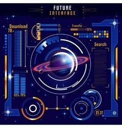 Abstract future interface composition vector