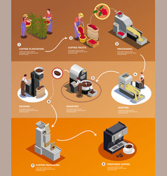 coffee industry infographic poster vector image