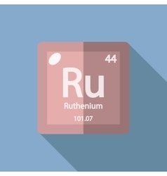 Chemical element Ruthenium Flat vector image