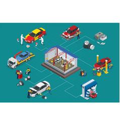 Isometric car repair maintenance autoservice vector