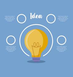 light bulb idea icon vector image
