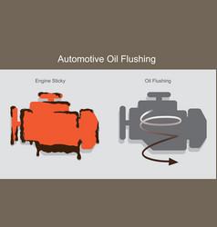 Automotive oil flushing show symbol automotive vector