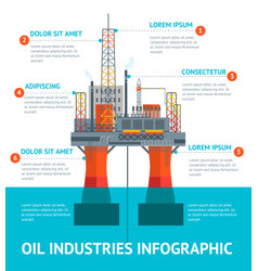 cartoon oil industry infographic menu vector image