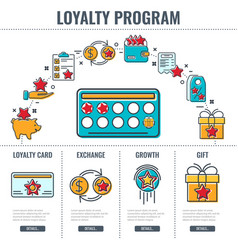 Loyalty program infographics vector