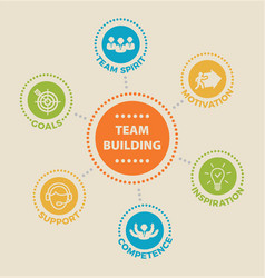 teambuilding concept with icons vector image