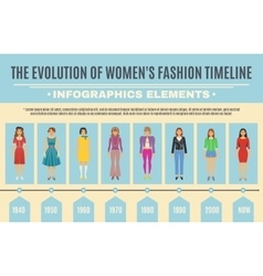 Fashion Evolution Infographic Set vector image vector image